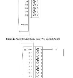 application wiring figure 2 adam 6051w digital input wet contact wiring figure [ 807 x 1371 Pixel ]