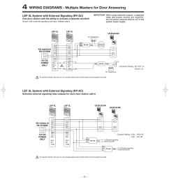 aiphone lef 3l users manual aiphone e on aiphone lef 5 wiring diagram access control systems  [ 1428 x 1804 Pixel ]