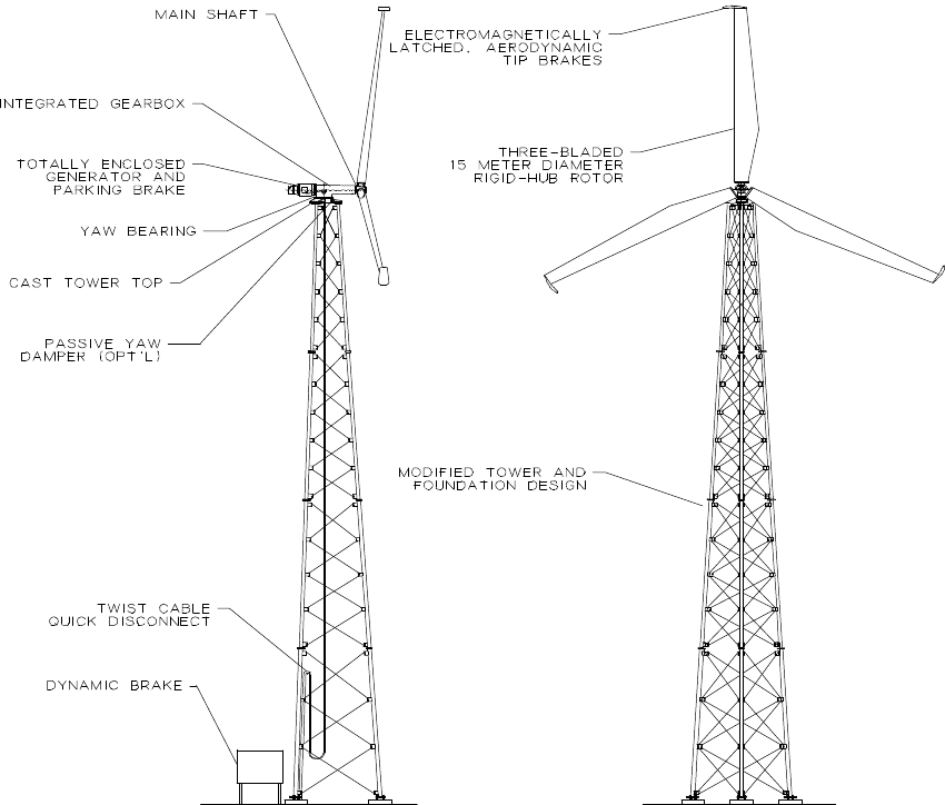 Aoc 15 50 Wind Turbine Generator Users Manual DOC012R02