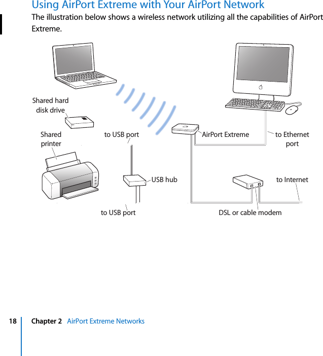 Apple A1143 802.11 a/b/g/n Access Point User Manual