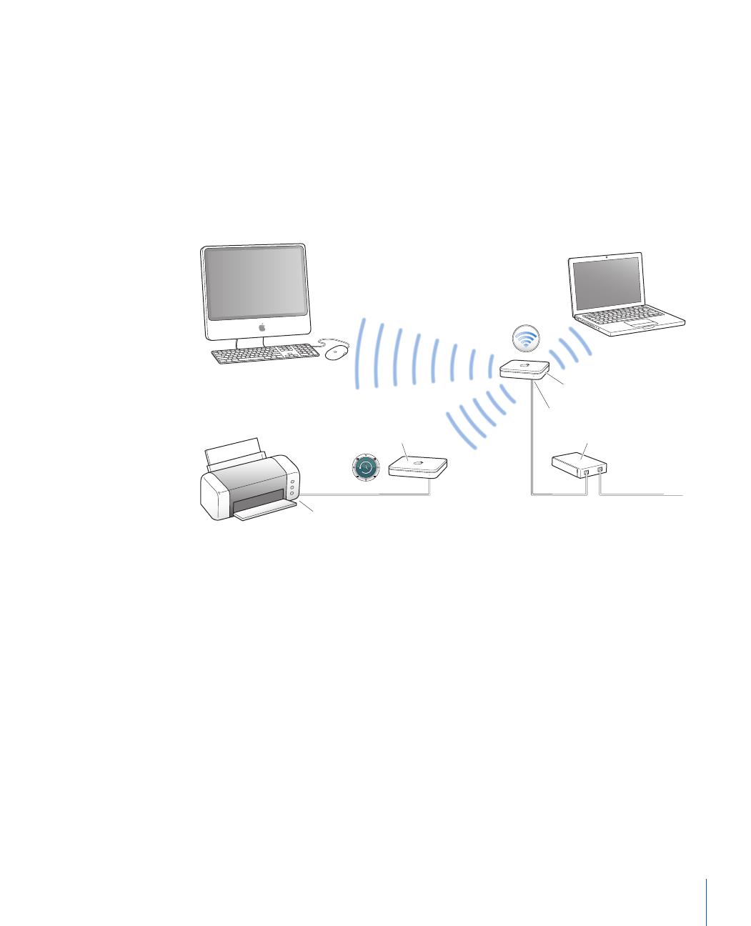 Apple AirPort 유틸리티를 사용하여 네트워크 구성하기 User Manual Air Port