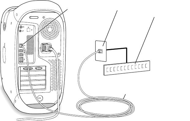 Apple Power Mac G4 (QuickSilver) E2088 User Manual (Quick