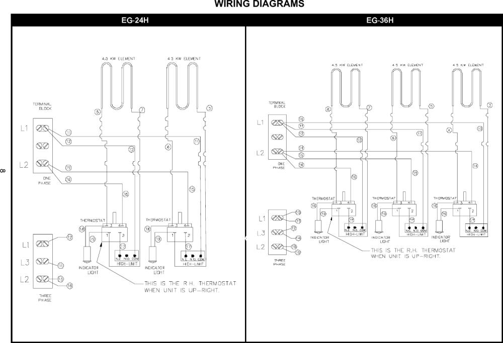medium resolution of apw wyott eg 24h users manual apw wyott wiring diagrams source a wyott m95