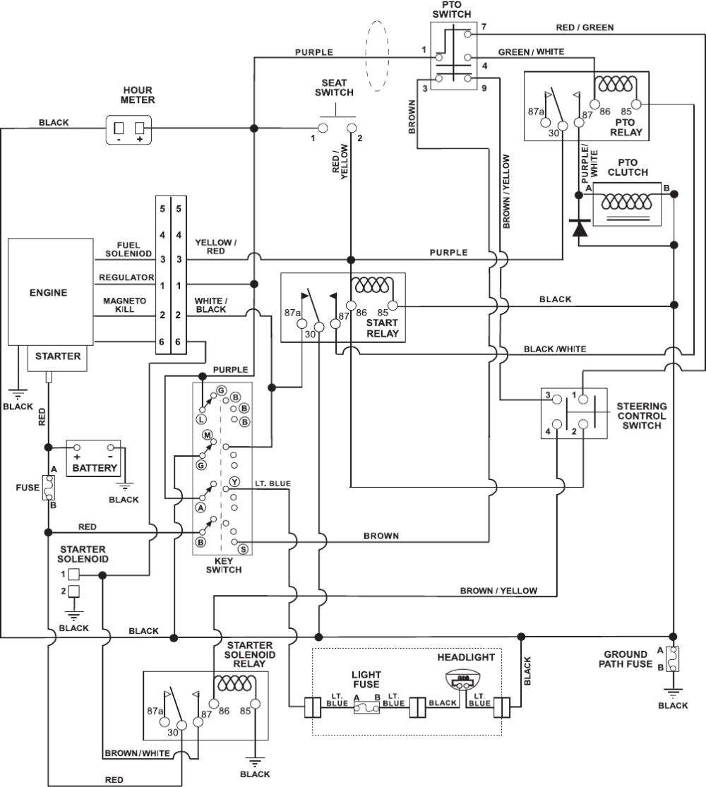 medium resolution of  ariens air cleaner 915055 users manual 915zoom on apache wiring diagram sears wiring diagram