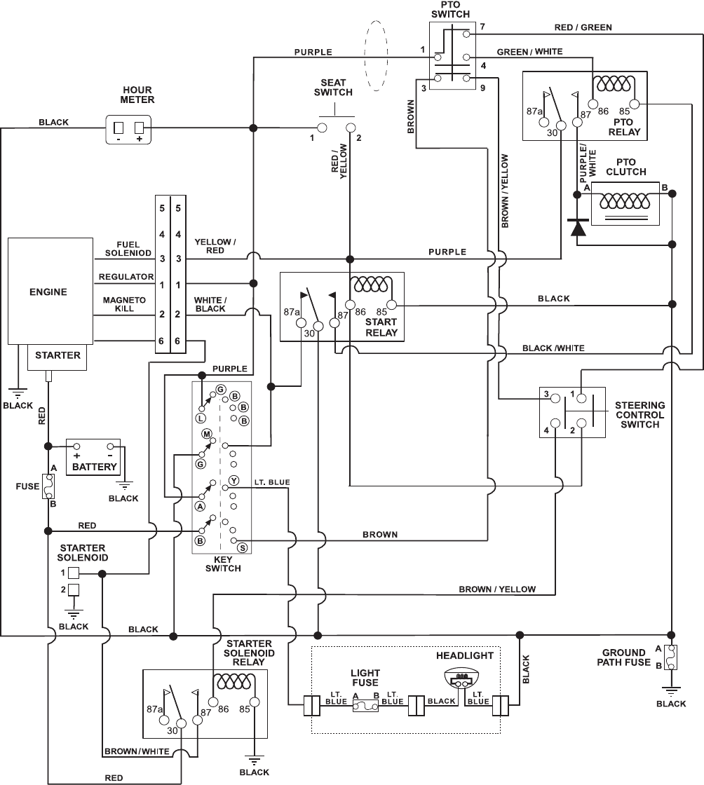 hight resolution of  ariens air cleaner 915055 users manual 915zoom on apache wiring diagram sears wiring diagram