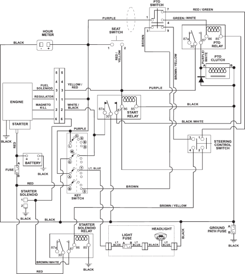 small resolution of  ariens air cleaner 915055 users manual 915zoom on apache wiring diagram sears wiring diagram