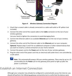 arris sbg6950ac2 mcafee sbg7400ac2 wireless gateway user guide manual sbg6950ac2 sbg6950 7400ac2 [ 1032 x 1523 Pixel ]