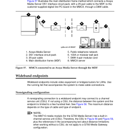 avaya 555 233 116 users manual installation for adjuncts and peripherals multivantage software [ 1060 x 1444 Pixel ]