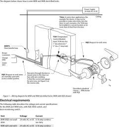 best installation instructions for the 8kw and 9kw electrified cylindrical with rqe t56090d [ 1125 x 1536 Pixel ]