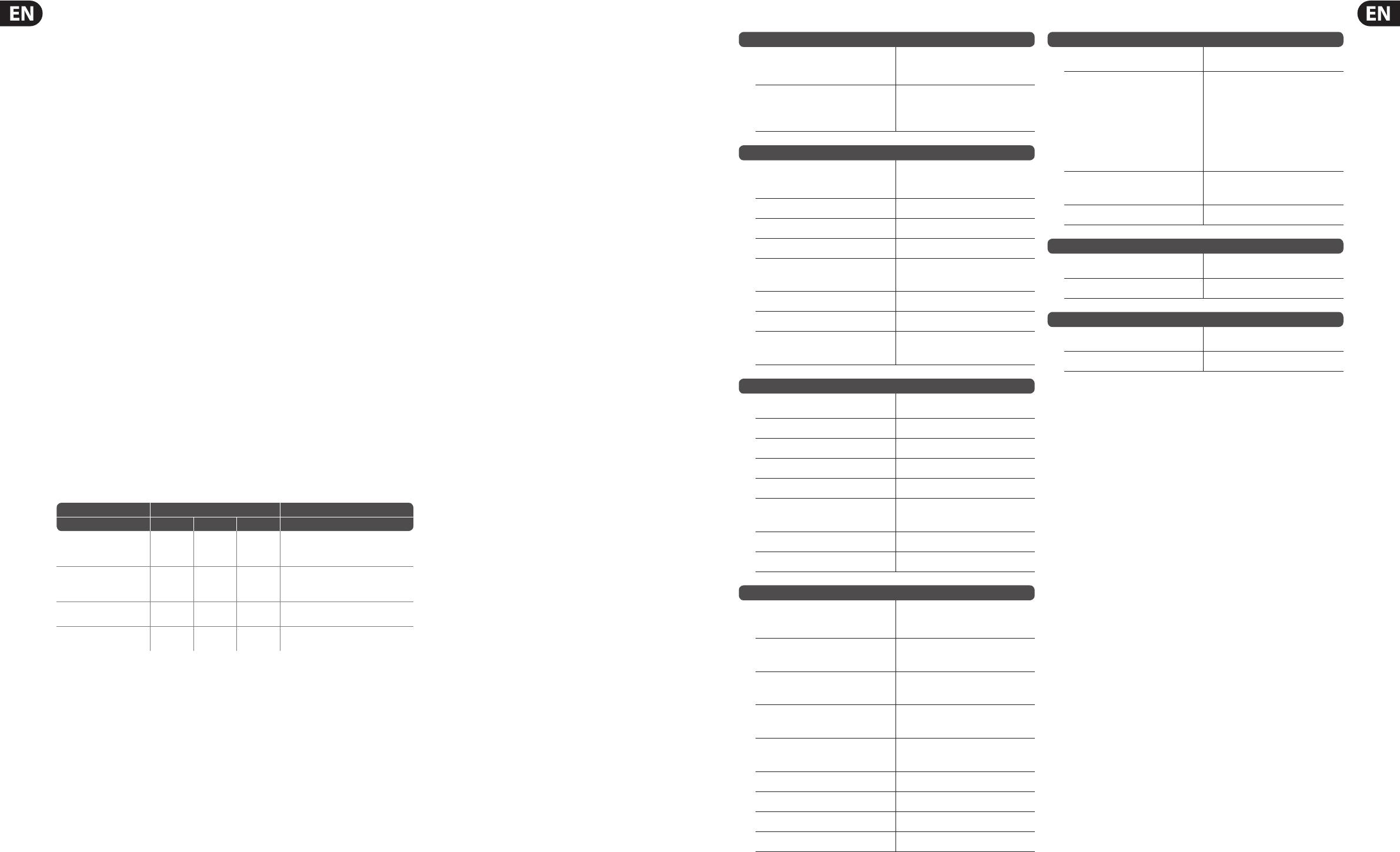 Behringer S16 Users Manual DIGITAL SNAKE