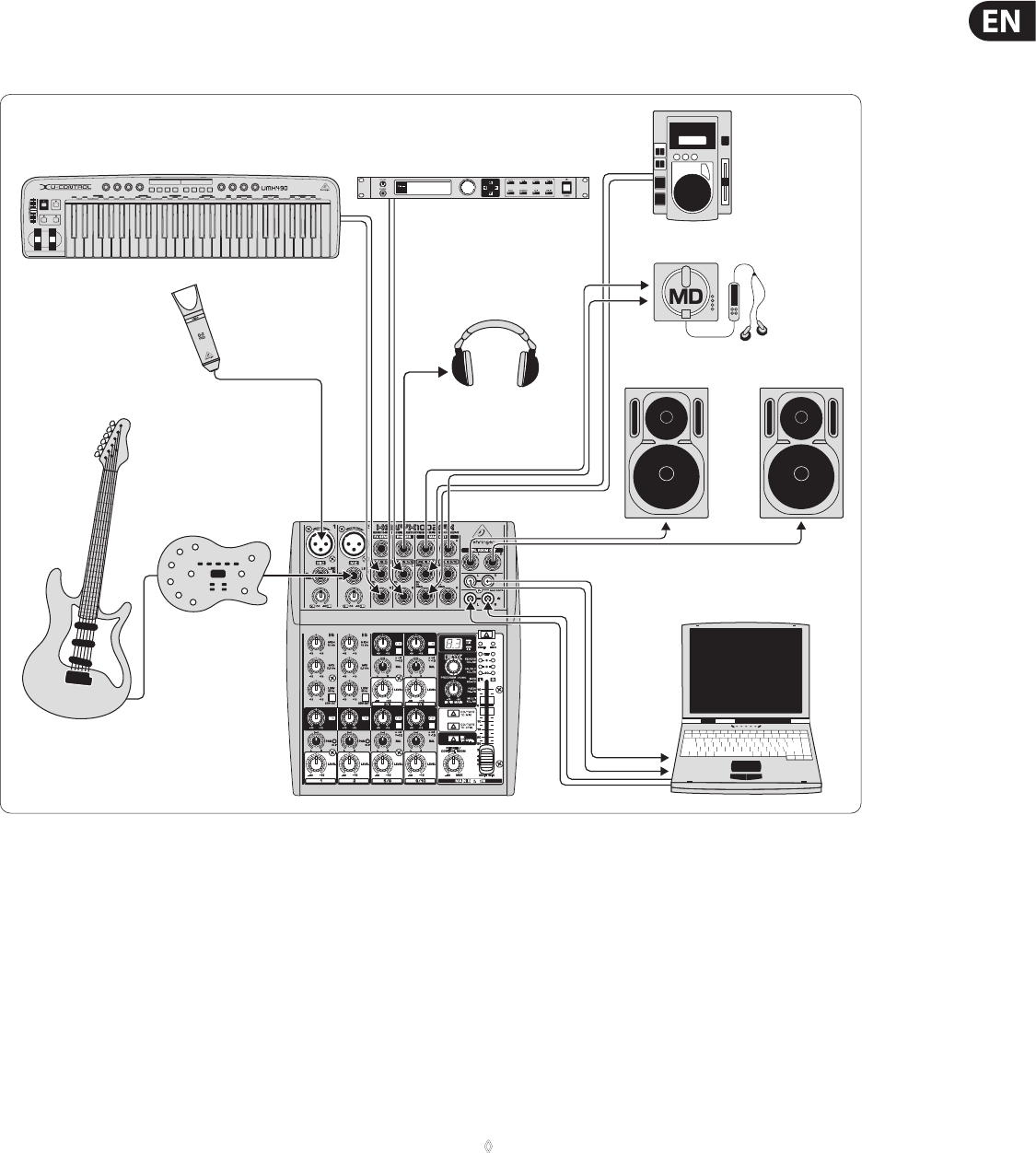 Behringer Xenyx 1202Fx Users Manual 1202FX/1002FX
