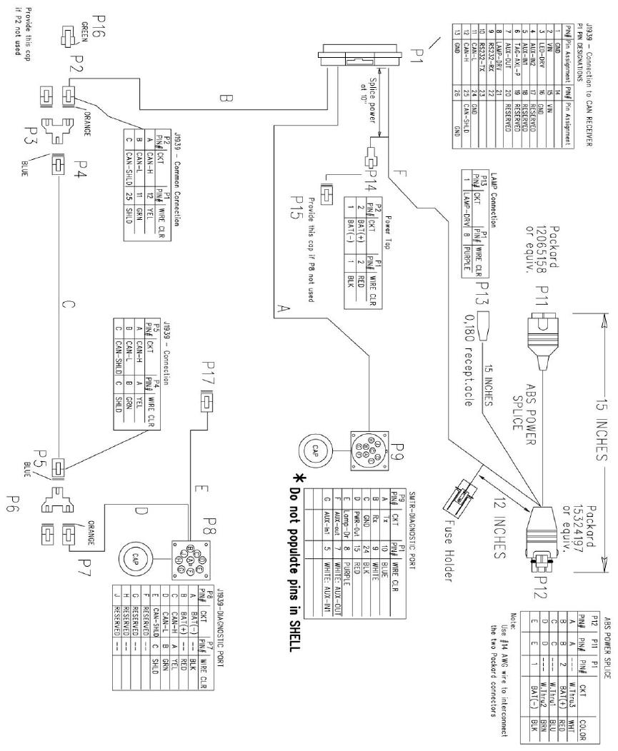 Bendix Bw2799 Users Manual SmarTire Operator's Manual_RELEASED