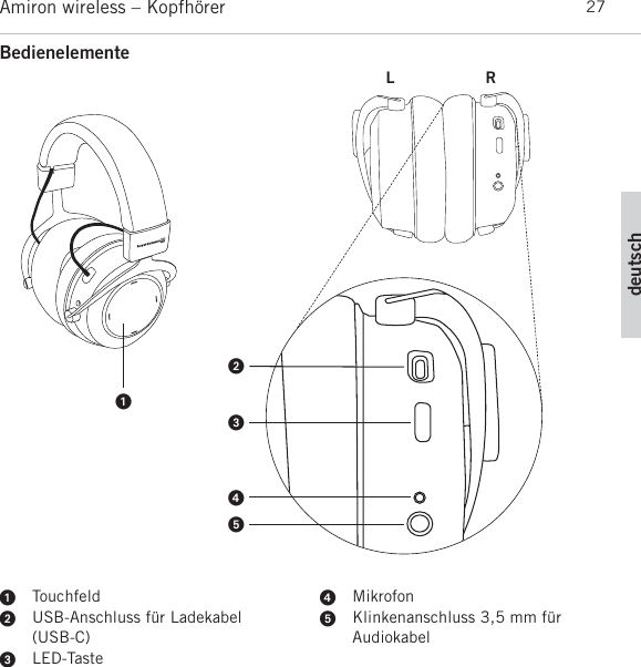 Beyerdynamic AMIRON Bluetooth Headset User Manual MAN