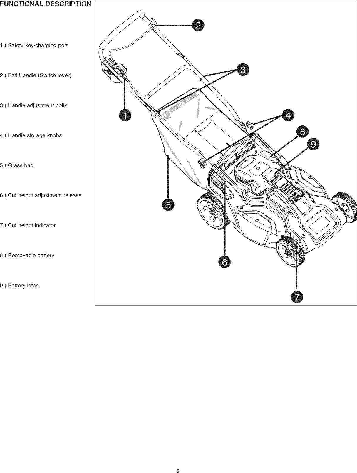 Black And Decker Lawn Mower Manual Pdf / Bdp2600 Type 2