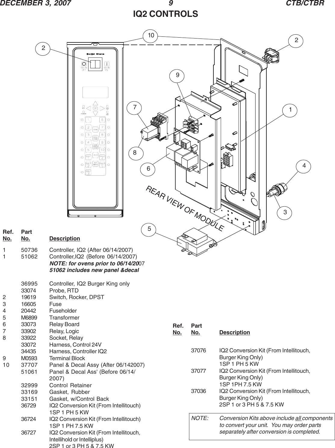 Blodgett Ctb Users Manual Parts