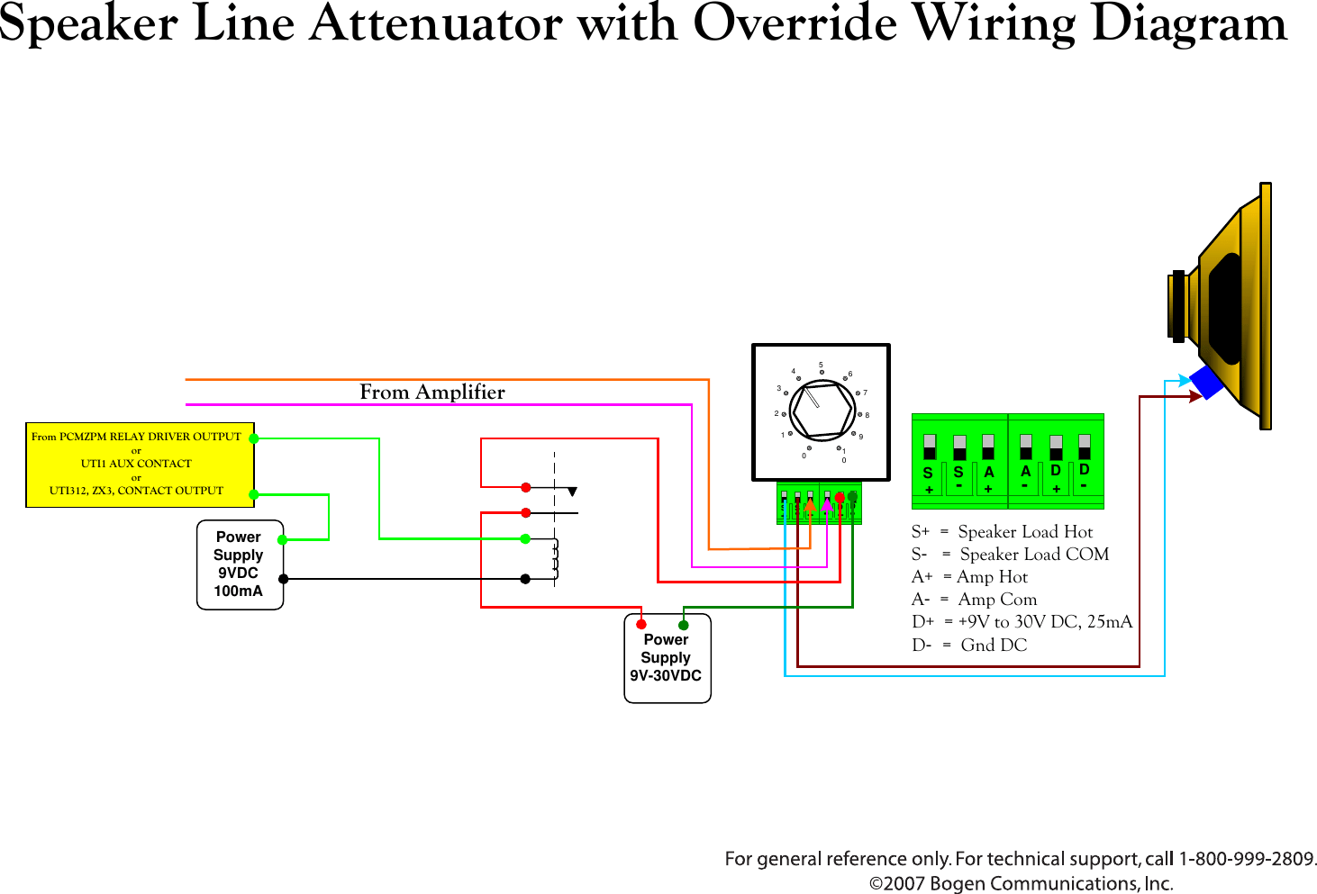hight resolution of bogen speaker line attenuator uti1 aux users manual with override wiring diagram