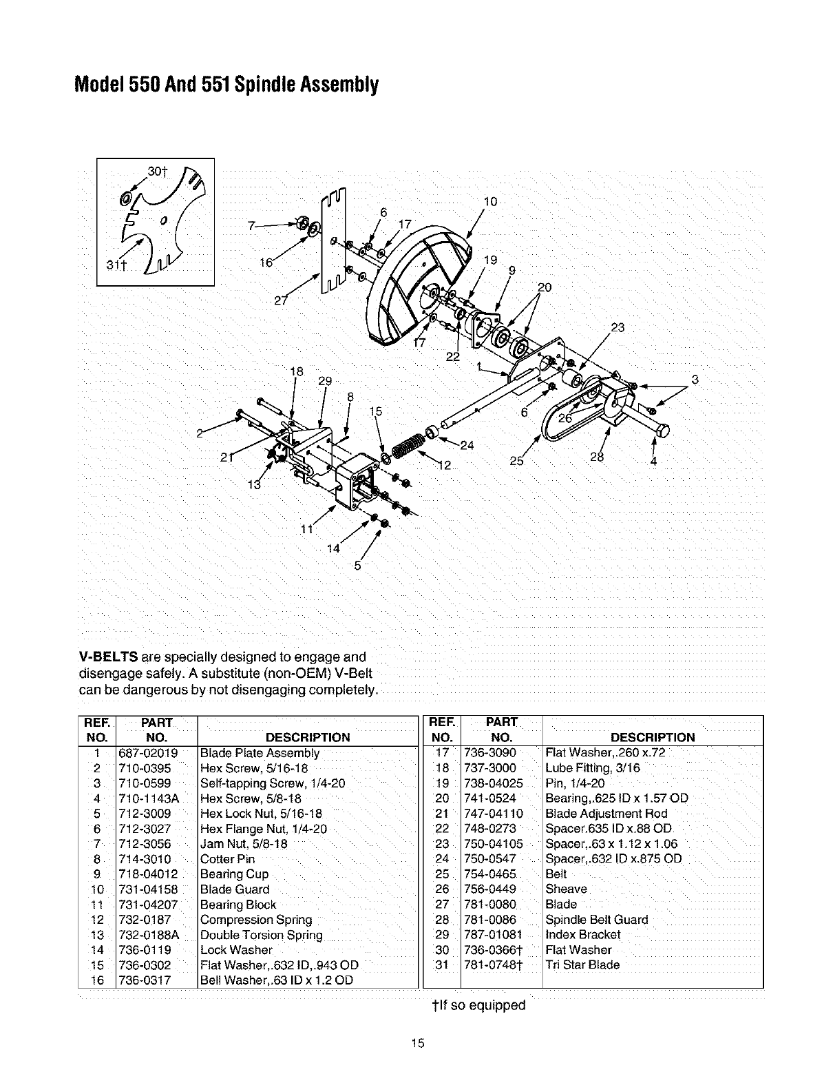 Bolens 25A 550A163 User Manual EDGER Manuals And Guides