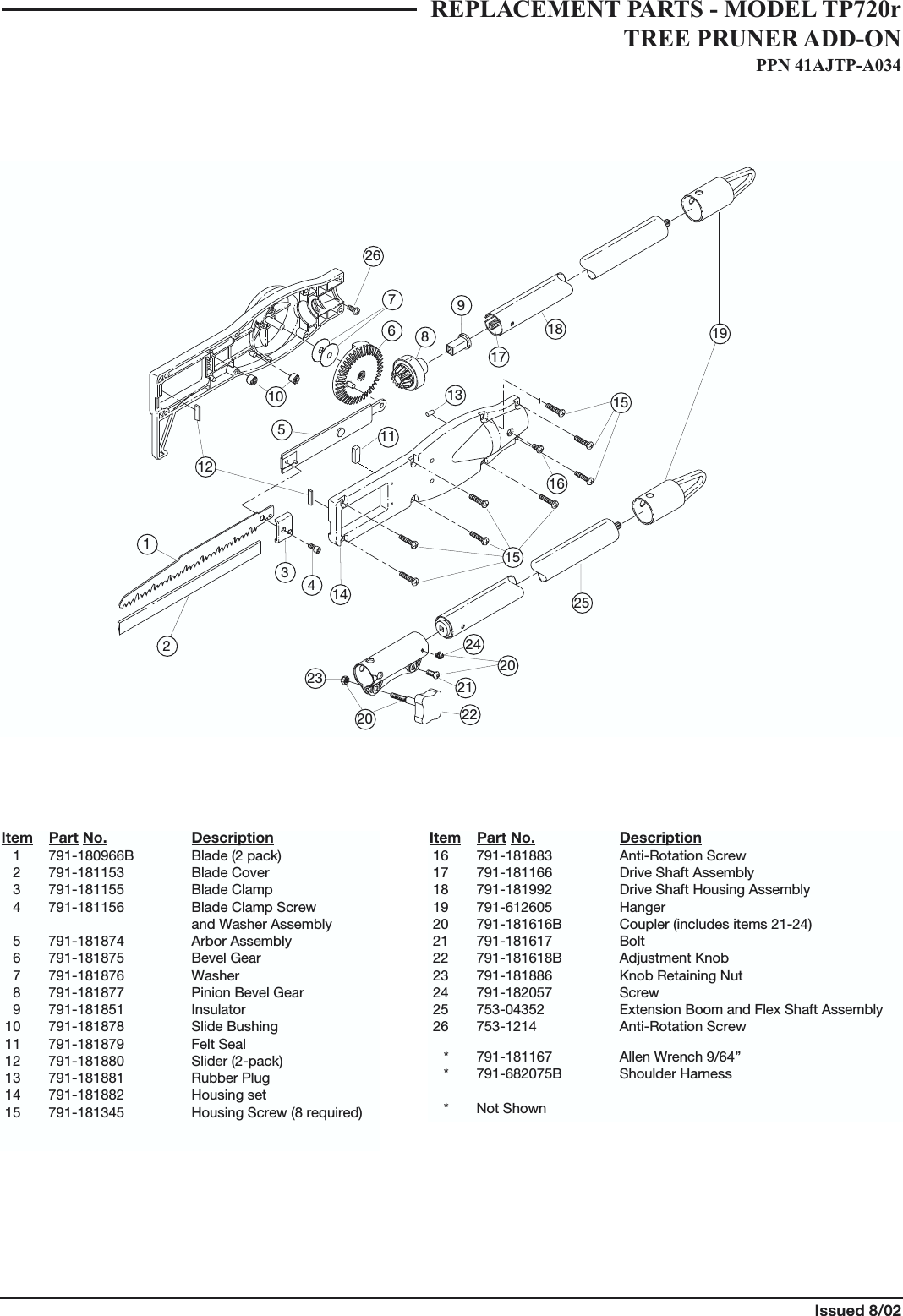 Bolens Tp720R Illustrated Parts List Combined Ryobi Pl '03