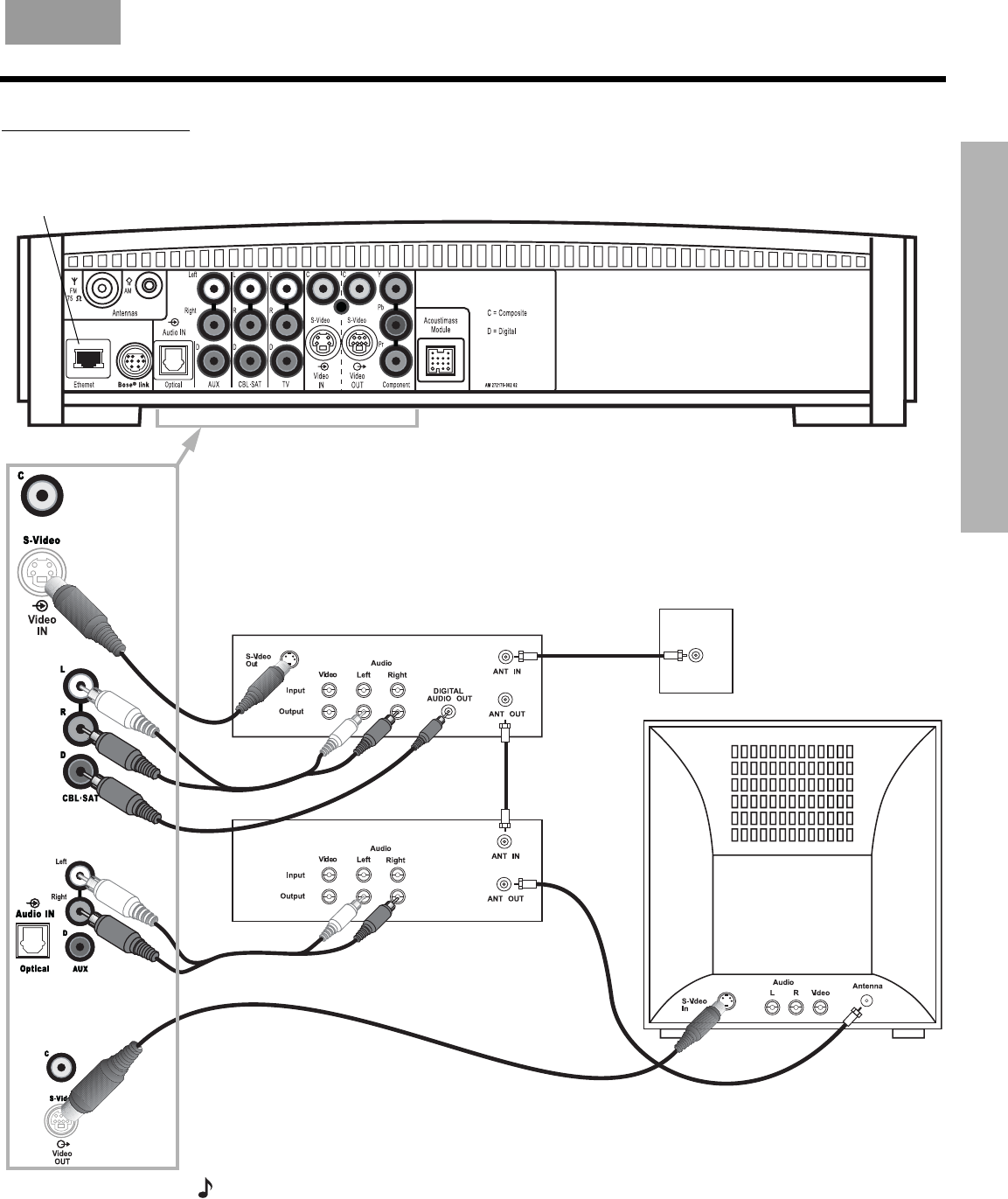 Bose 321 GSX User Manual To The D1f3e918 c448 4b91 bf77