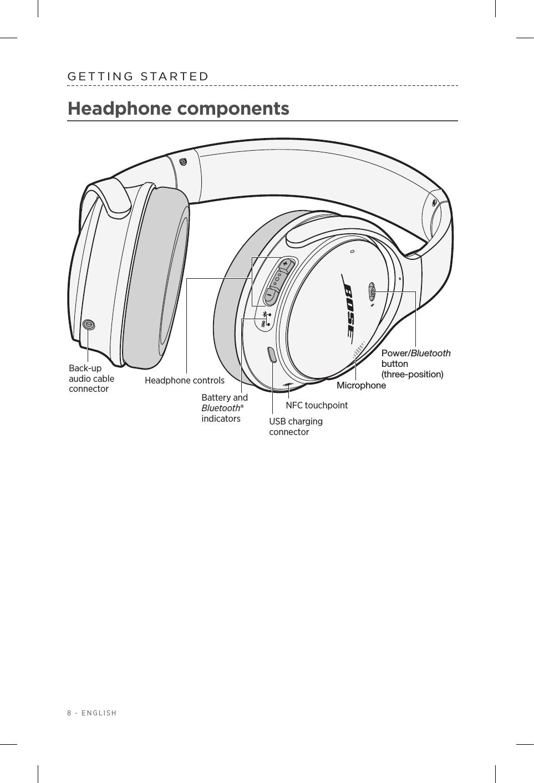 Bose 419811 Wireless Headset User Manual