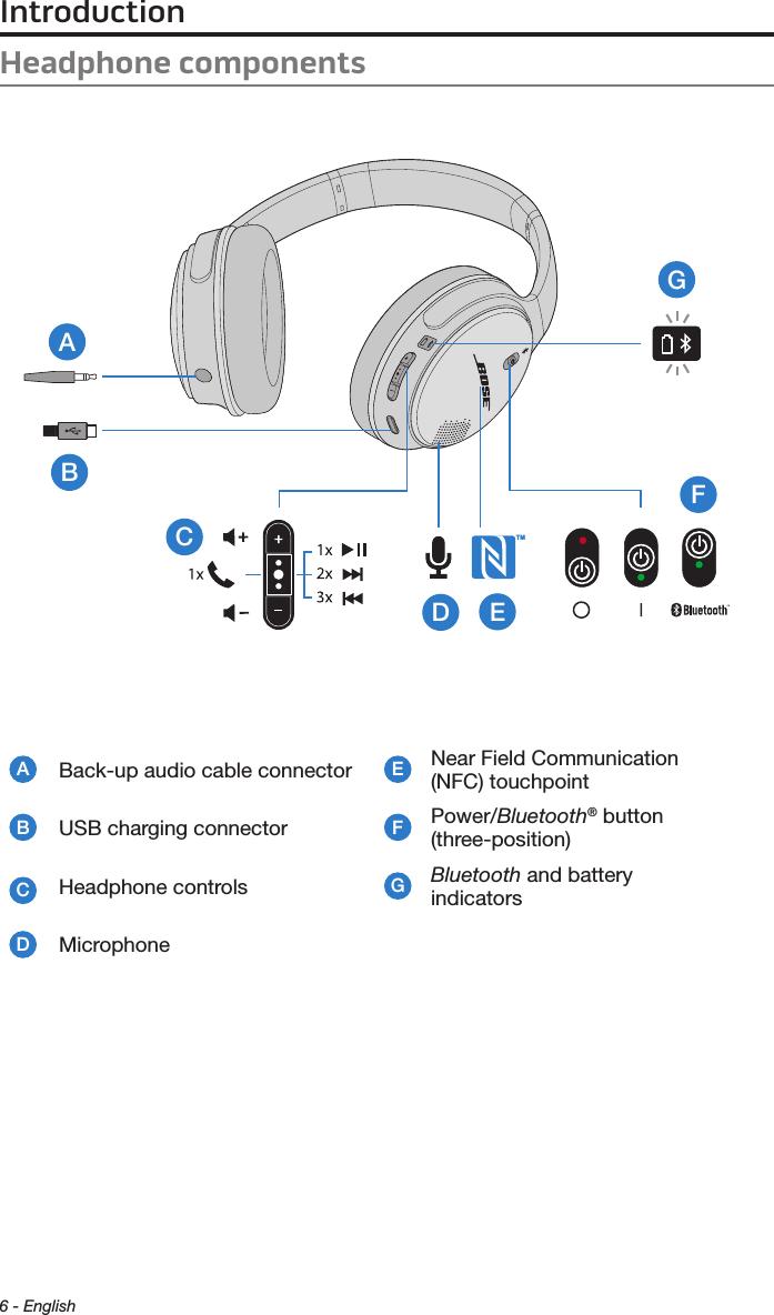 Bose BA2 WIRELESS HEADSET User Manual