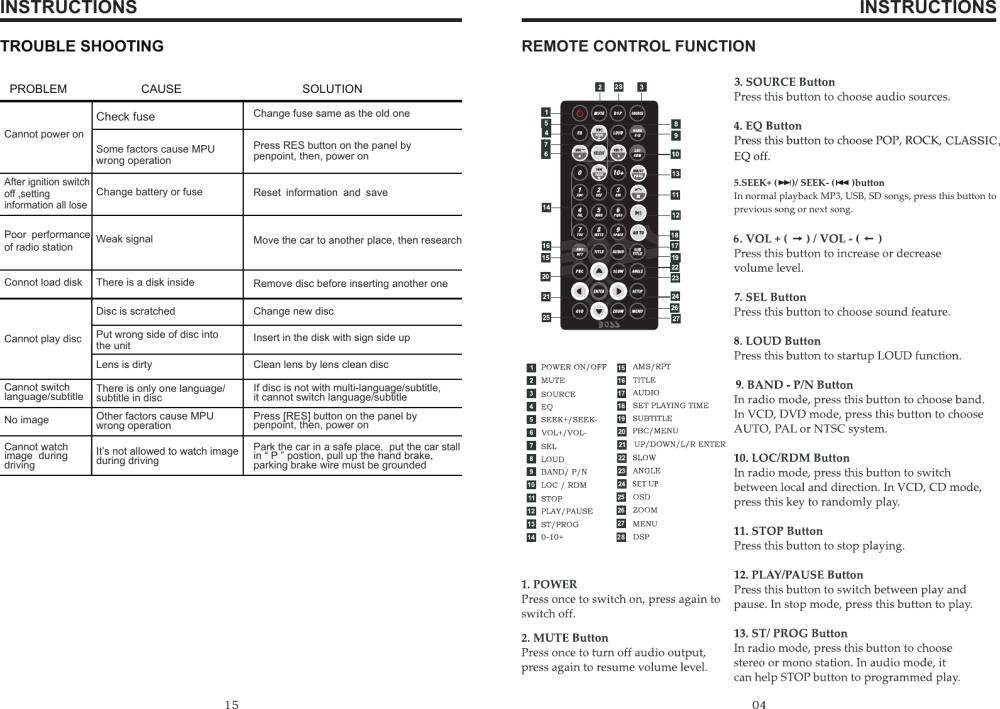 medium resolution of boss bv9555 wiring harness diagram auto electrical wiring diagram boss car stereo wiring diagram 2008 corvette