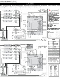 Broan Furnace 30042432A Users Manual D Series Nortron ...
