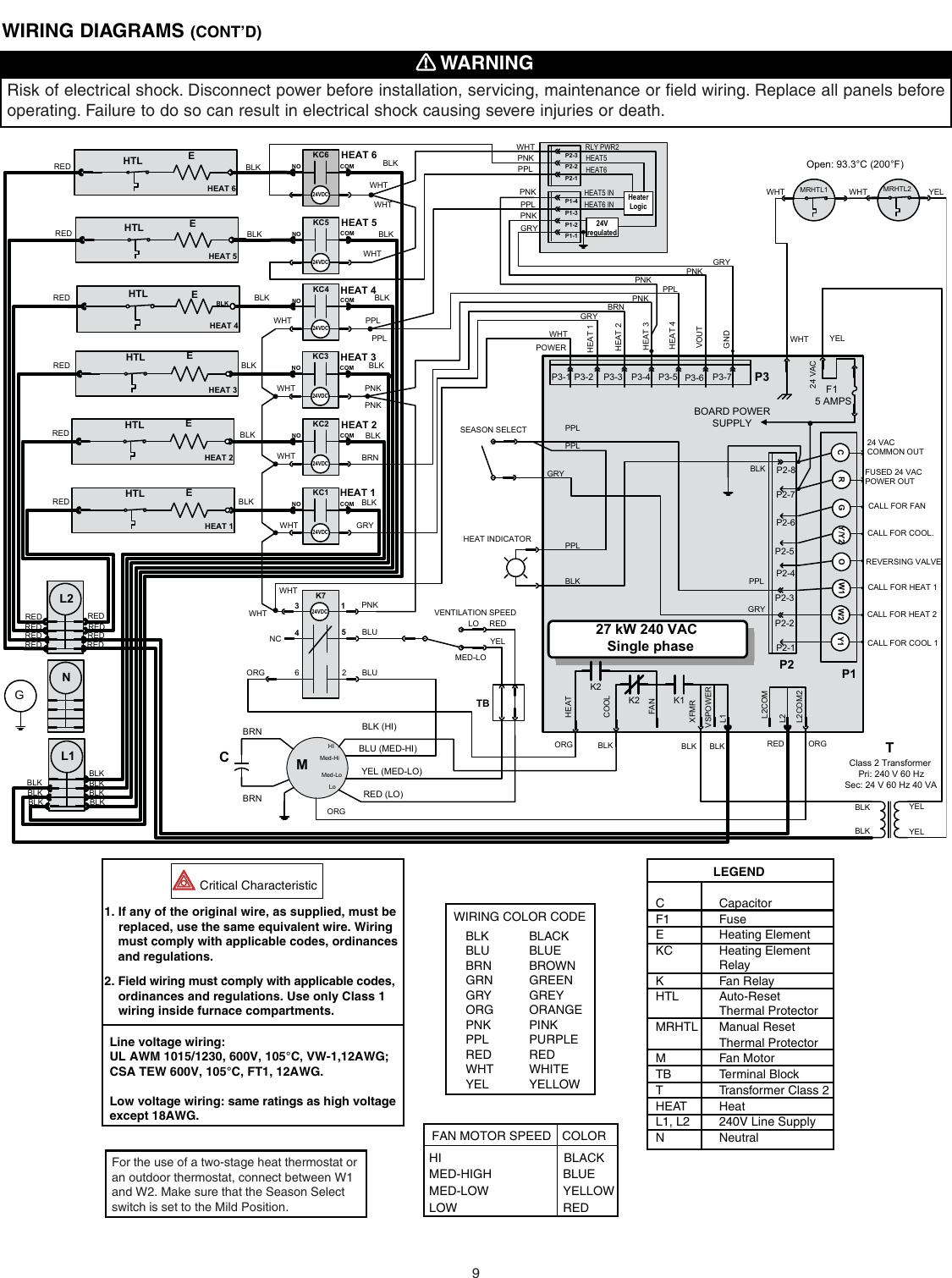 Broan Furnace 30042432A Users Manual D Series Nortron