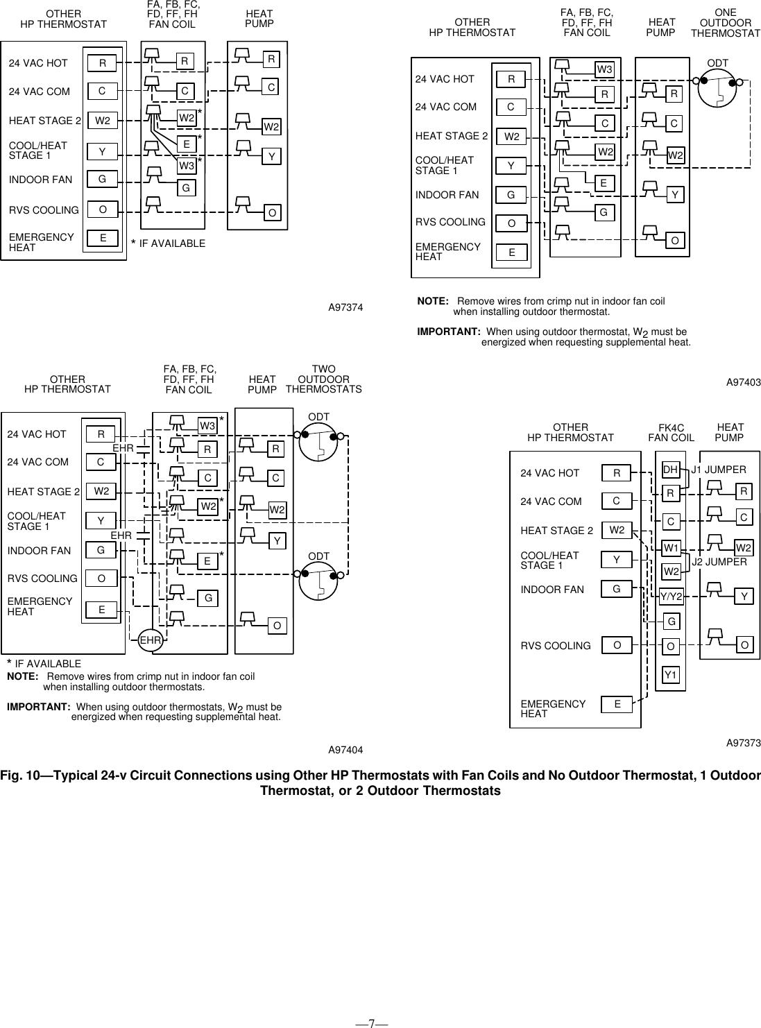 Bryant 663C Users Manual