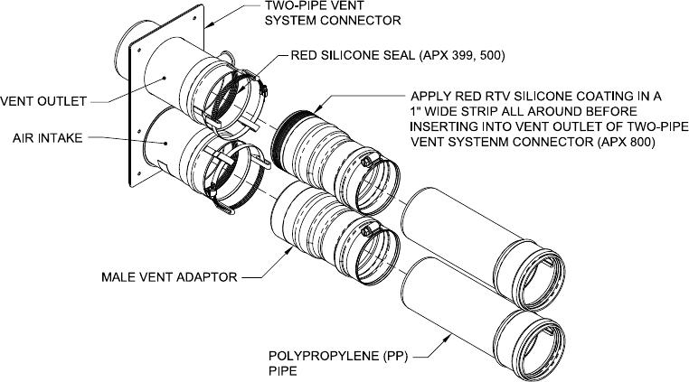 Burnham Apex Installation And Operation Manual