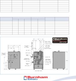 pvg burnham gas boilers wiring diagram wiring diagramsburnham pvg and scg users manual pvg burnham gas [ 1152 x 1529 Pixel ]