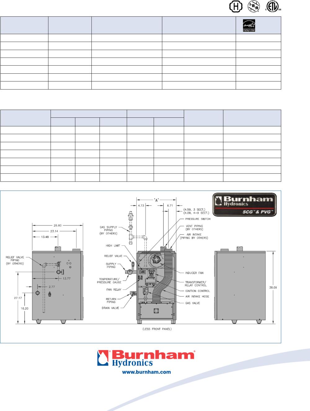 medium resolution of pvg burnham gas boilers wiring diagram wiring diagramsburnham pvg and scg users manual pvg burnham gas