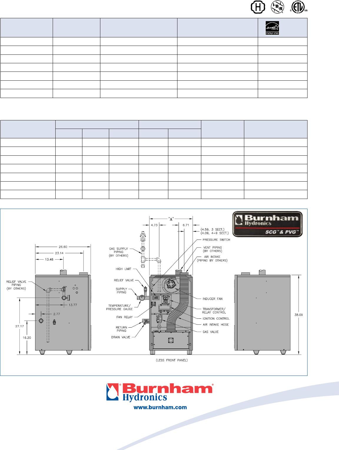 hight resolution of pvg burnham gas boilers wiring diagram wiring diagramsburnham pvg and scg users manual pvg burnham gas