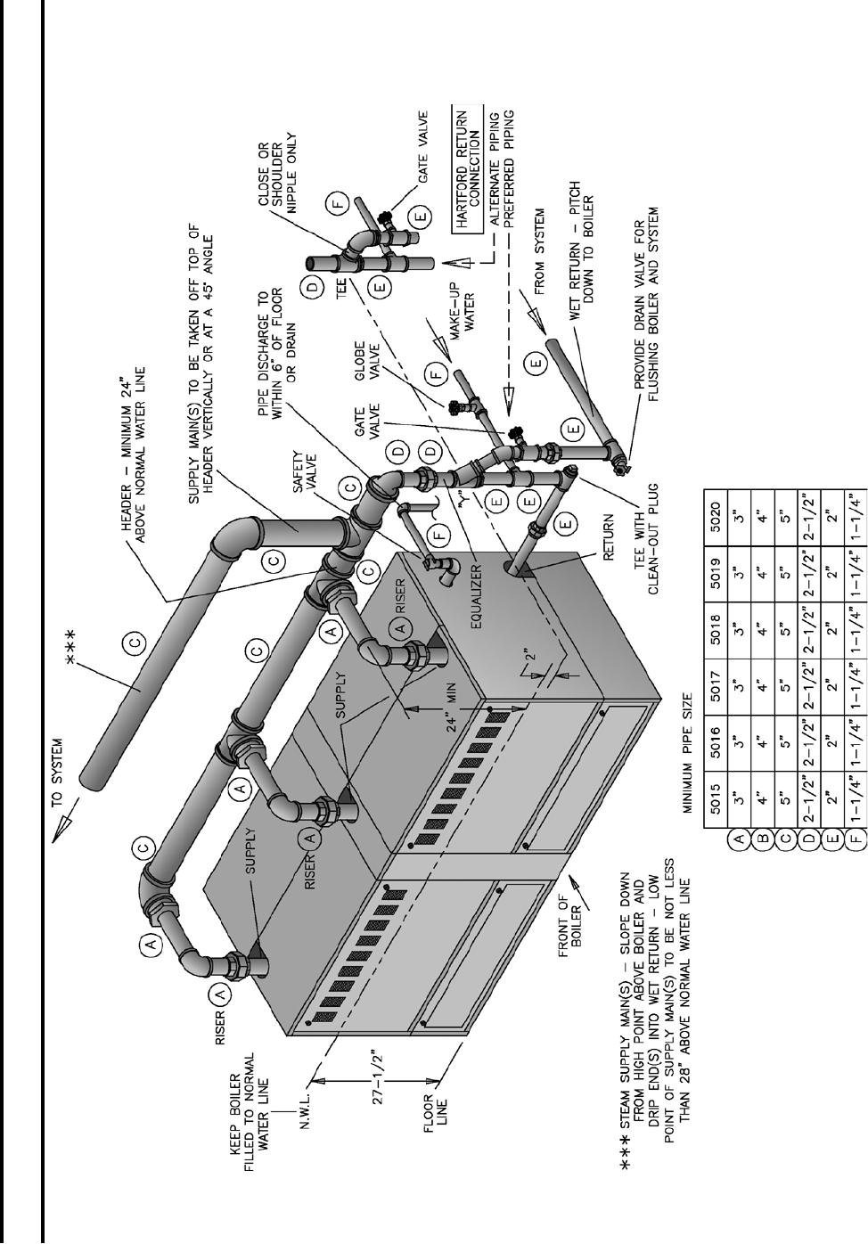 medium resolution of burnham gas boiler manual georgiadebateinstitutes org