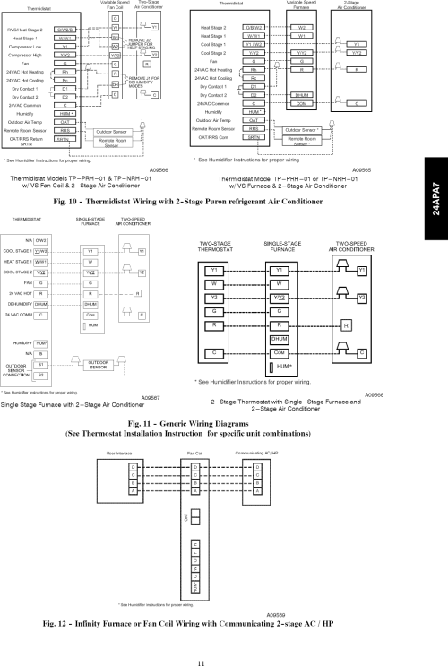 small resolution of carrier rva c wiring diagram wiring library rh 37 codingcommunity de carrier wiring diagram model 58sta045