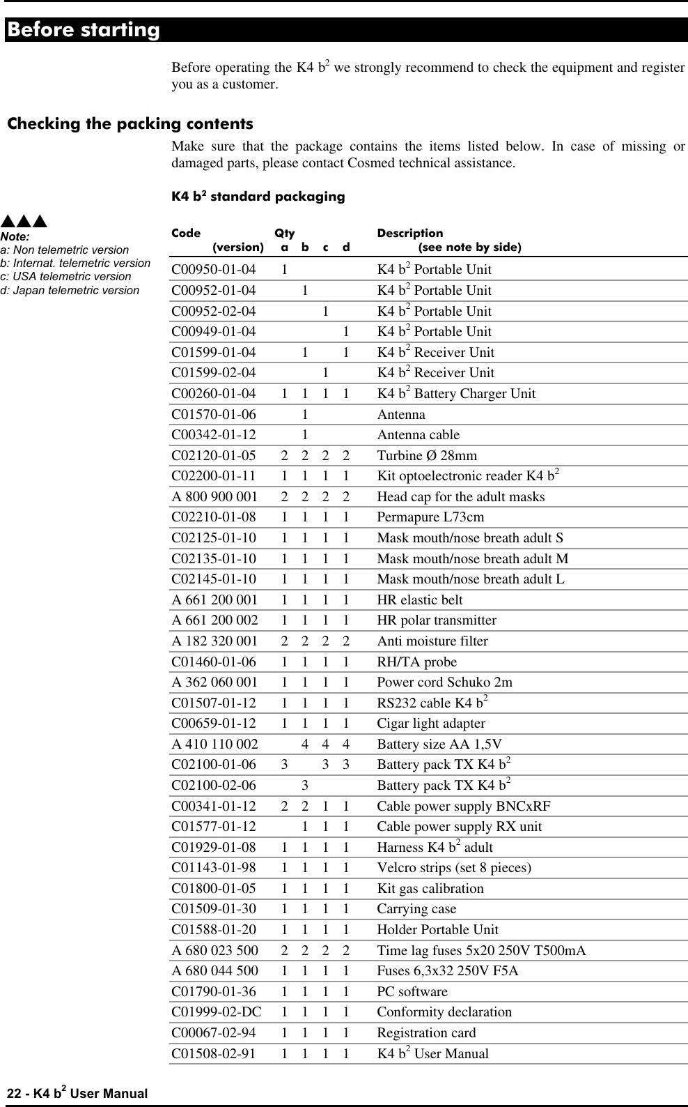 COSMED Srl K4B2R-USA TELEMETRY UNIT User Manual User man