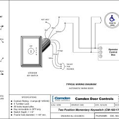 Sears Lt2000 Wiring Diagram Klixon Hot Water Thermostat Ars Craftsman Predator Diagrams Ford