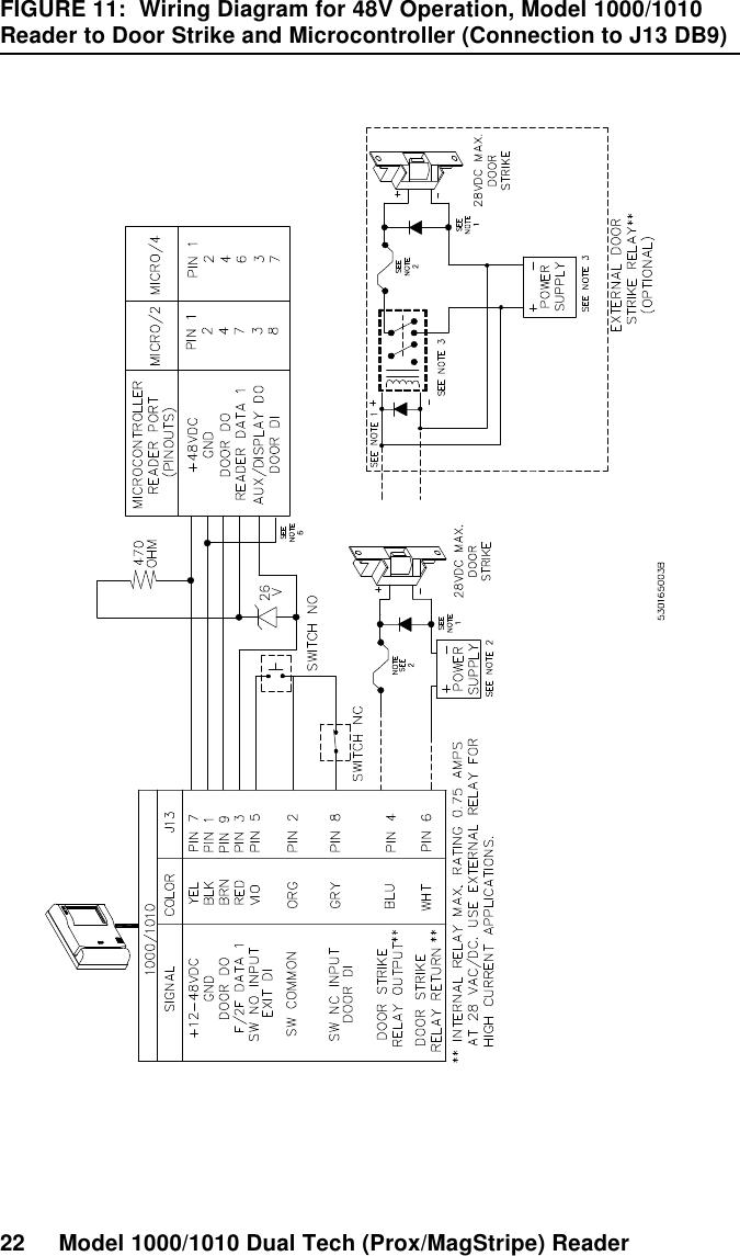 Casi Rusco 1000-1010 1000/1010 Access Control Reader User