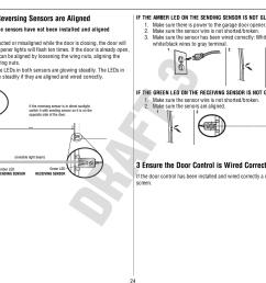 For Diagram Door Wiring Opener Pv612 - Wiring Diagrams Dock on