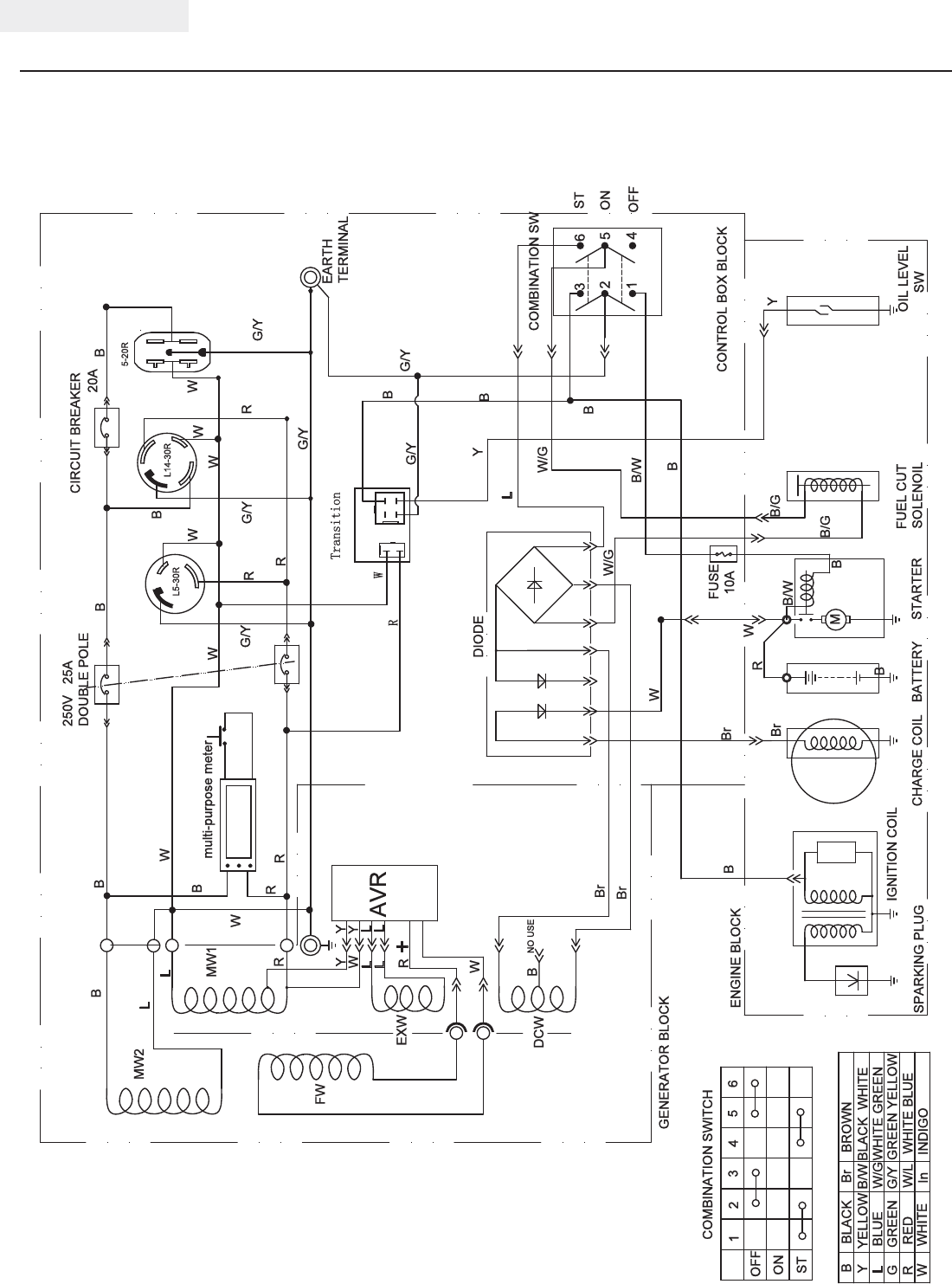 Patlite Signal Tower Wiring Diagram Auto Electrical Wire Federal Ledgend Mps 02 29 Images