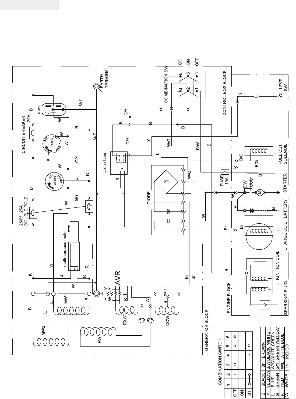champion sidecar wiring diagram