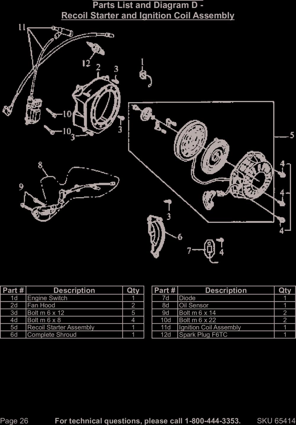 medium resolution of chicago electric generator wiring diagram