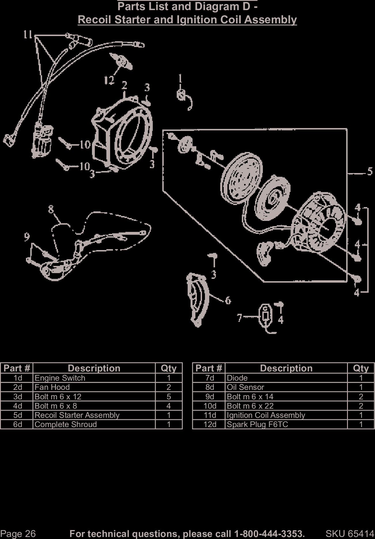 hight resolution of chicago electric generator wiring diagram