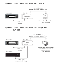 clarion replacement clarion cla sc1 users manual sc1 cla sc1 clarion manual english v0 on clarion cd player wiring diagram clarion  [ 872 x 1123 Pixel ]