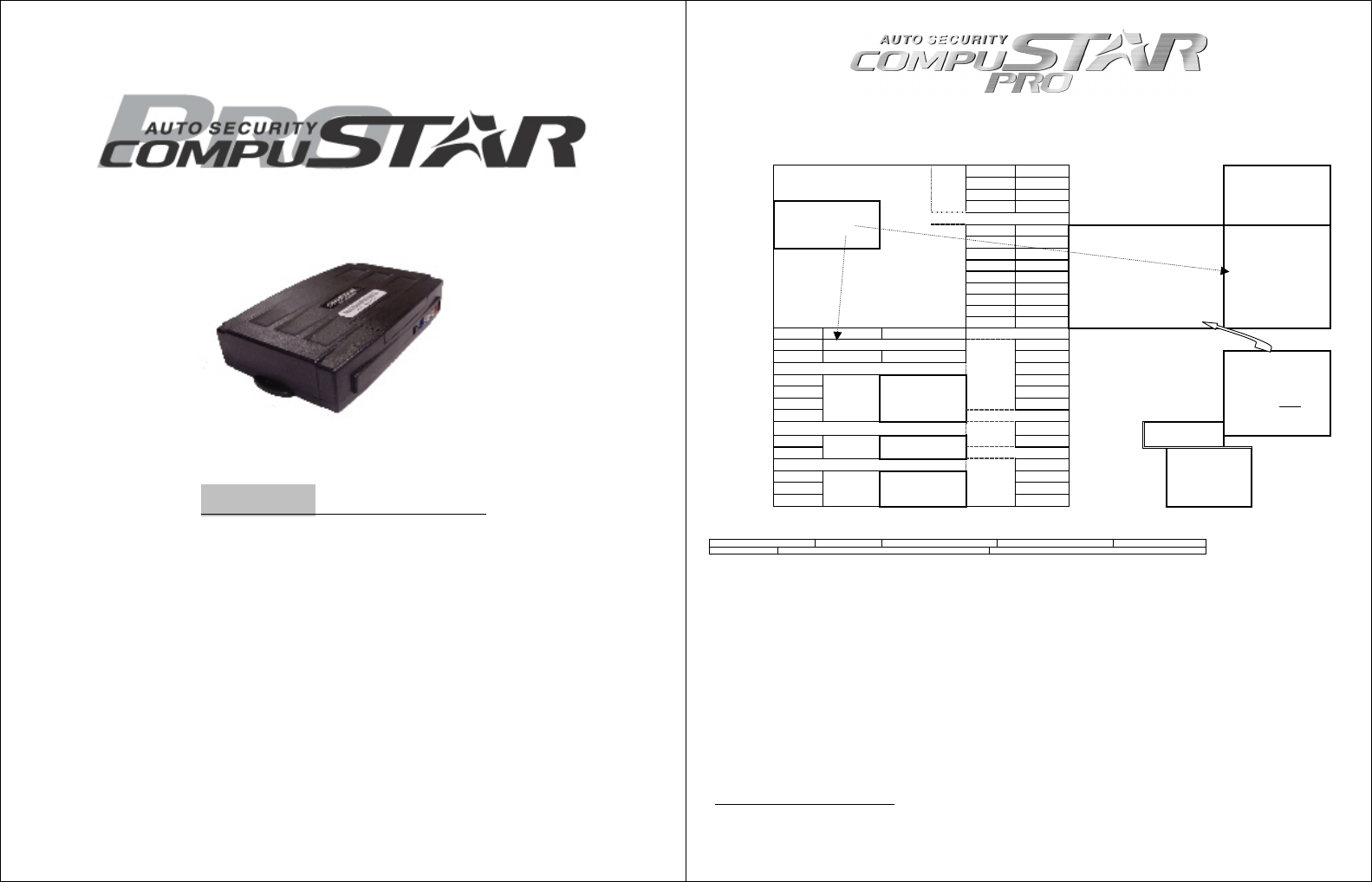 Compustar Cm4200Dx Users Manual CM4200DXDX_v12