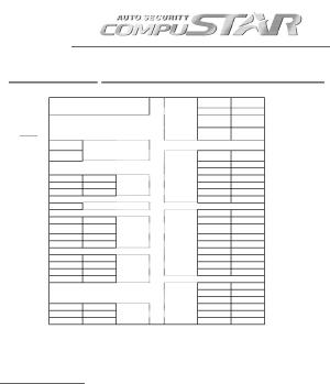 Compustar 2w900fmr Wiring Diagram  Somurich