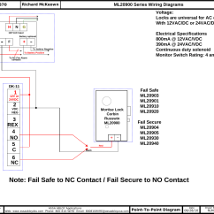 Electric Door Strike Wiring Diagram Gable Metal Roof Parts A Abloy Round
