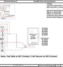 corbin mortise lock wire diagram wiring diagram b7 corbin mortise lock wire diagram [ 1580 x 1207 Pixel ]