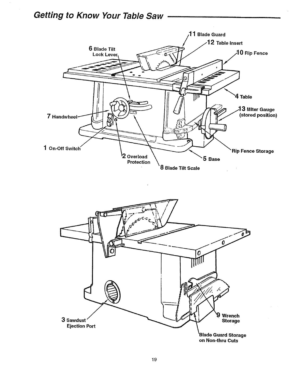 Craftsman 113221740 User Manual 10 BENCH TOP TABLE SAW