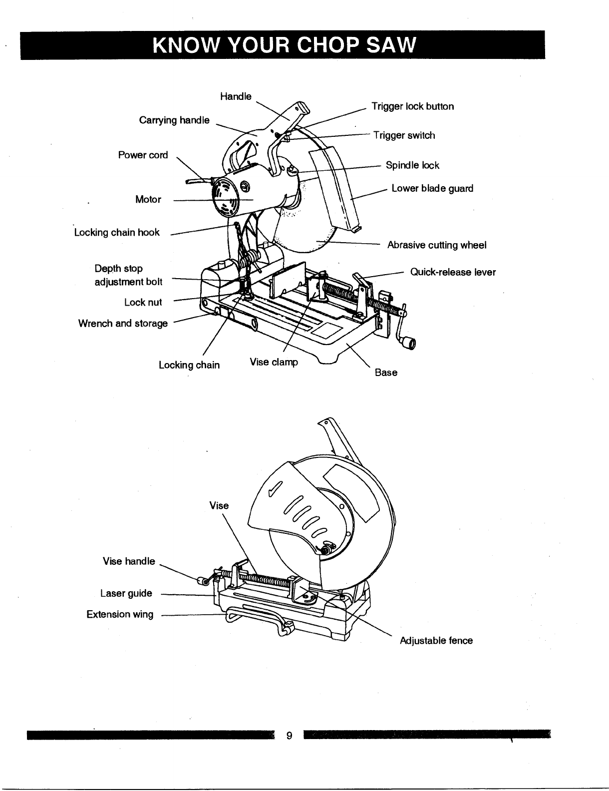 Craftsman 137212890 User Manual ABRASIVE CHOP SAW Manuals